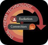 Sistem dual de incalzire Radialight Dual-Therm: Radiatie infrarosu + Convectie naturala