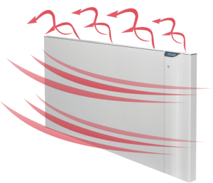 Panou Dual therm KLIMA - emisie caldura