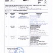 Anexa la certificat de conformitate panouri radiante InfraPanel