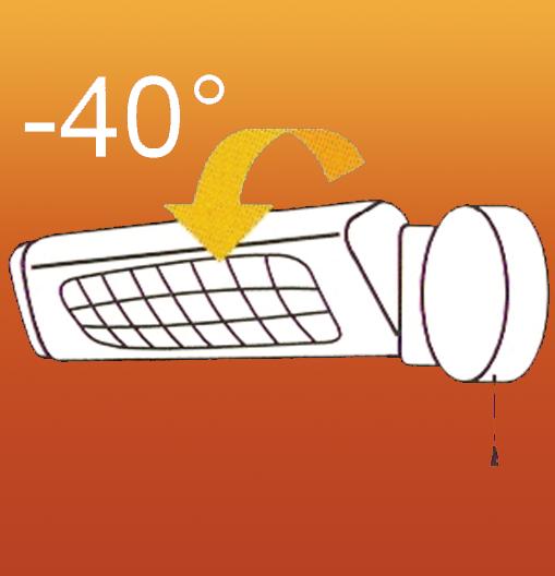 rotire 40 grade